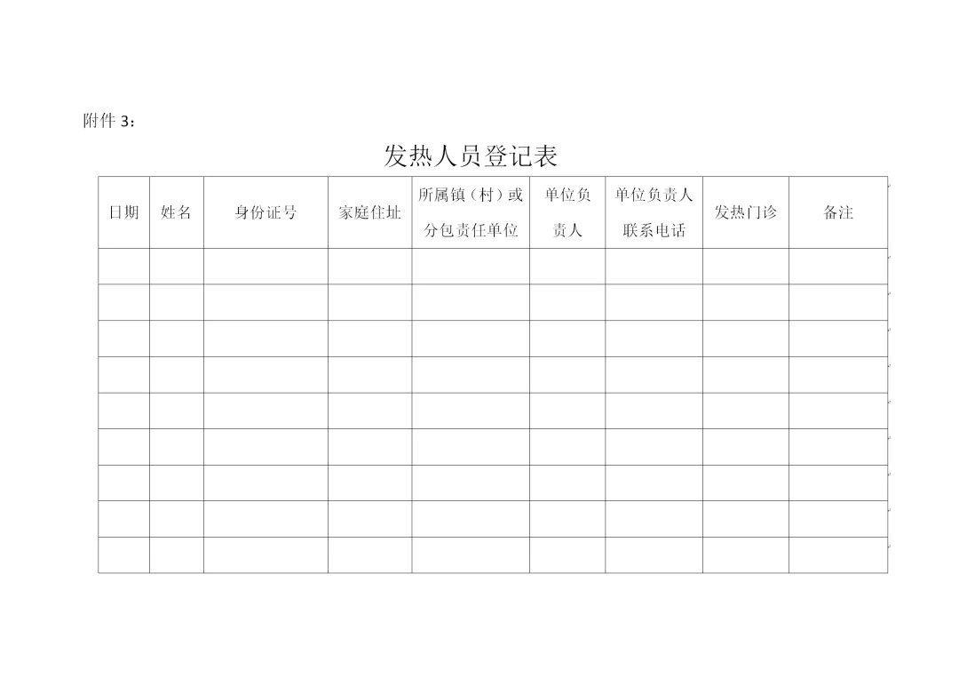 发热人员登记表